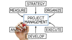 Project-Management3